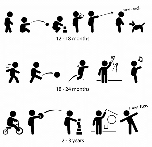 Child's-Motor-Development2.png